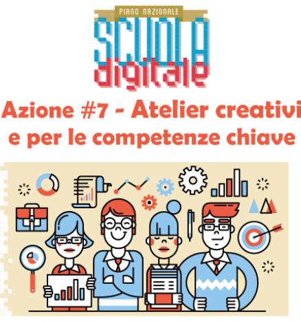 PNSD - Azione #7 - Atelier creativi e per le competenze chiave -