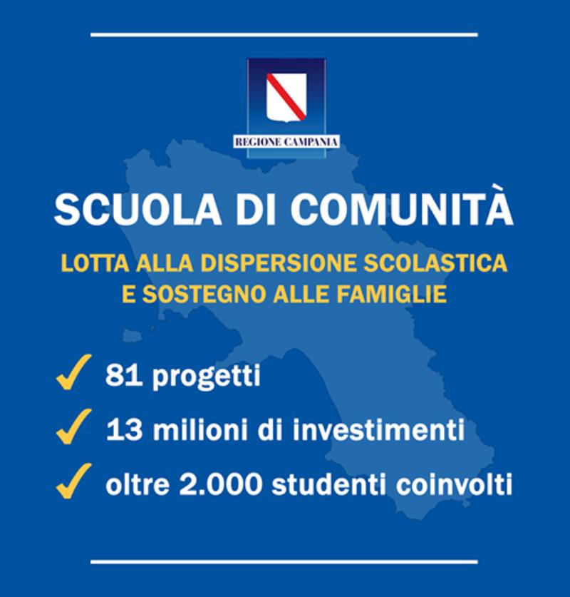 """""""SCUOLA DI COMUNITÀ"""" - POR CAMPANIA FSE 2014-2020"""